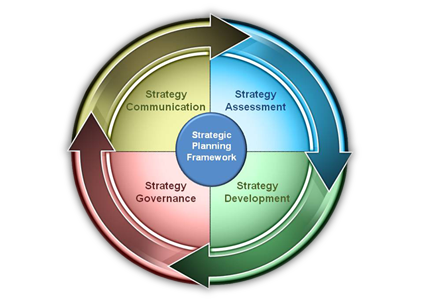 the characteristics of aimlessness and the strategy for pursuing a single goal The words goal and objective are often confused with each other they both describe things that a person may want to achieve or attain but in relative terms may mean different things they both describe things that a person may want to achieve or attain but in relative terms may mean different things.